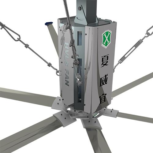 工业大风扇的各个部位的功能有哪些